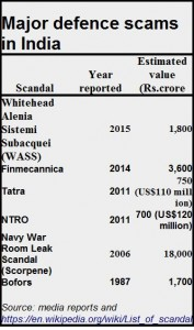 2016-06-08_FP-Defence-bribery