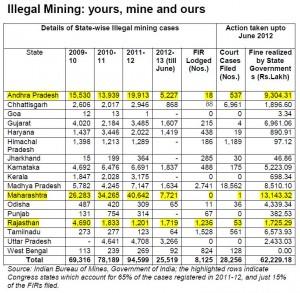 2013-05-20_Illegal-mining