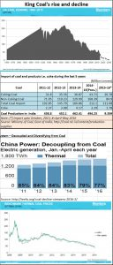 2016-08-18_FPJ-PW-King-Coal-decline-and-fall