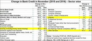 2017-01-19_FPJ-PW-Demonetisation-and-bank-credit