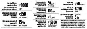2014-12-08_DNA-decongesting-mumbai-parking
