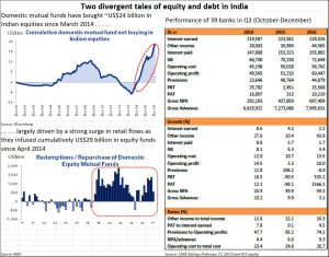2017-03-09_FPJ-PW-Equity-debt-in-India