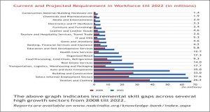 2017-03-25_FP-Vulnerable-jobs-1