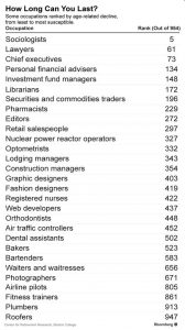 2017-03-25_FP-Vulnerable-jobs-2