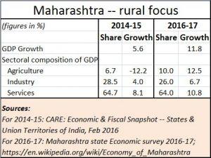 2017-05-25_FPJ-PW-Maharashtra-rural-focus