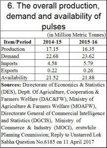Pulses-6