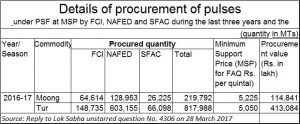 pulses-procurement-2