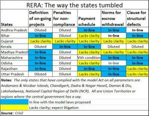 rera-1