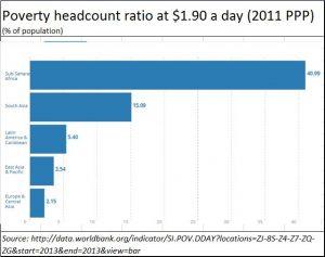 world-poverty-clock3