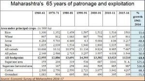 2017-06-05_FP-Maharashtra-exploitation-1