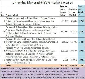 2017-07-27_FPJ-PW-Sumruddhi-NMEW-project