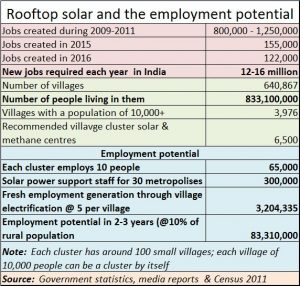 2017-10-12_solar-and-employment