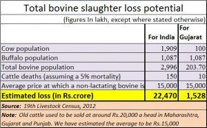 2017-12-18_Gujarat-bovines3