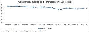 2017-12-26_ATC-losses8