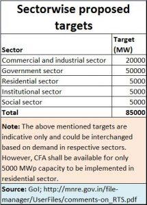 2017-12-26_Solar-Bureaucratic-sabotage5