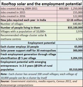 2017-12-26_Solar-employment-potential7