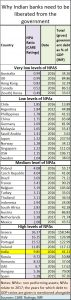 2018-01-04_FPJ-PW-India-NPA-debt.jpg-