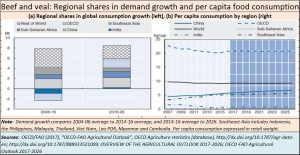 2018-01-08_Moneycontrol_GDP-Beef-veal-ADB