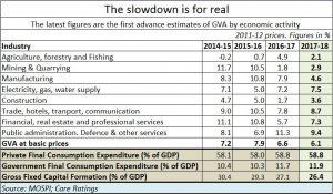 2018-01-11_FPJ_GDP-slowdown