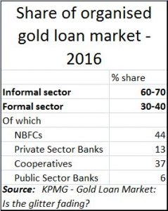 2018-01-14_Gold-loan-market2