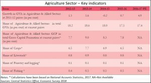 2018-01-31_budget1.agriculture1