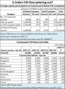 2018-02-01_FPJ-India-FDI