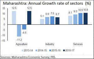 2018-02-06_Firstpost_Maharashtra-budget1