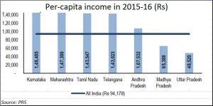 2018-02-06_Firstpost_Maharashtra-budget3