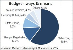 2018-02-06_Firstpost_Maharashtra-budget6
