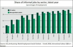 2018-02-15_FPJ-informal-labour