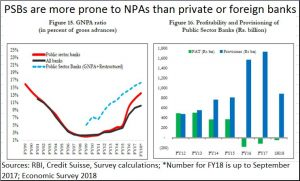 2018-02-20_Firstpost-Bank-NPAs-and-the-RBI