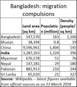 2018-03-23_moneycontrol-Population-density