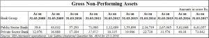 2018-03-28_Moneycontrol-NPA-Lok-Sabha-NPA