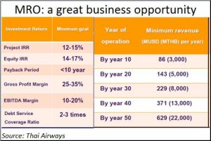 2018-04-01_MRO-great-business-opportunity