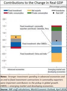 2018-04-22_Moneycontrol-GDP-growth