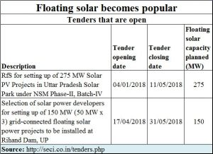 2018-04-29_floating-solar-tenders-open
