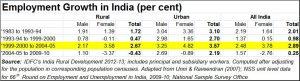 2018-05-06_Moneycontrol-unemployment-unemployability-IDFC-data