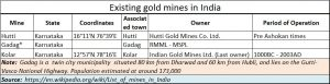 2018-05-23_Gold-mines-in-India
