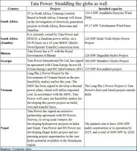 2018-05-18_Tata-Power-International