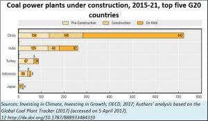 2018-07-06_OECD-coal
