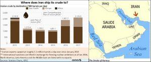 2018-07-12_Iranian-oil