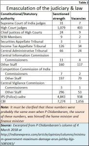 2018-08-31_judiciary