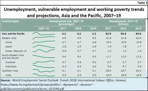 2018-09-06_3-ILO-unemployment