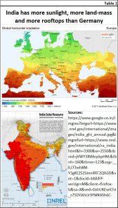 2018-10-04_1-solar-footprint