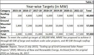 2018-10-04_3-solar-targets
