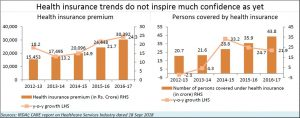 2018-10-10_4_Health-insurance-trends