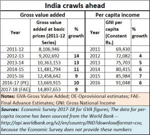 2018-10-21_India-crawls-ahead