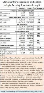 2018-11-07_Moneycontrol-Maharashtra-water-scarcity