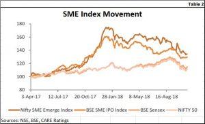 2018-11-12_SME-negative-sentiment