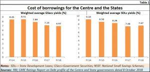 2018-11-12_govt-debt